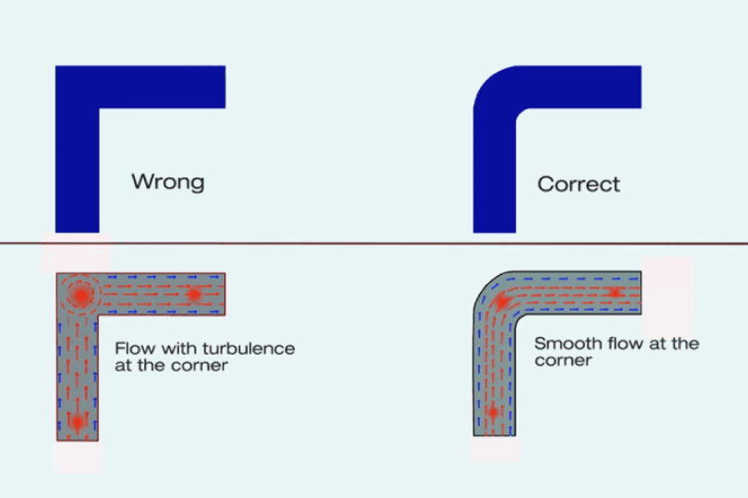 Picture showing flow of plastic on corners for blog on tips on designing plastic parts